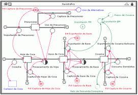 domestic wiring diagram symbols uk wiring diagram uk domestic wiring diagram symbols images