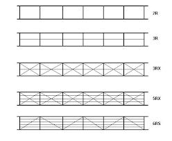 Монолитный поликарбонат для теплицы какой толщины оптимально, какой литой поликарбонат лучше использовать для теплиц и парников