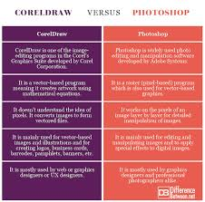 Adobe Creative Suite Comparison Chart Difference Between Coreldraw And Photoshop Difference Between
