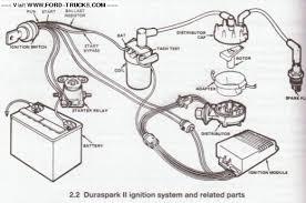 1975 ford f250 wiring diagram starfm me Jeep Ignition Switch Wiring Diagram at 1975 F Series Ignition Switch Wiring Diagram