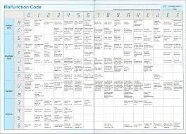 daikin error codes page 1 line 17qq