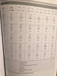 Gas Jet Size Chart