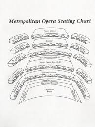 Seating Chart Metropolitan Opera House Lincoln Center Metropolitan Opera House Lincoln Center For The Performing