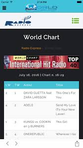 World Chart Show Mobile Apppicker