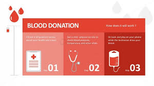 3 Steps Blood Donation Powerpoint Charts Slidemodel
