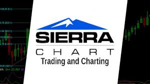 Sierra Chart Forex Broker Sierra Chart Review Does This All In One Platform Truly
