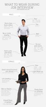 job searching tip what to wear during job interview visual ly job searching tip what to wear during job interview infographic