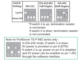 knowledge base article cabling pin outs for digi portserver ts dip switch settings