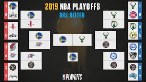 2019 Nba Playoffs Predictions Brackets Experts Pick