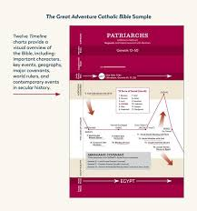 Bible Conversion Chart Holy Bible The Great Adventure Catholic Bible