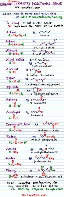 functional groups chart organic chemistry functional groups cheat sheet