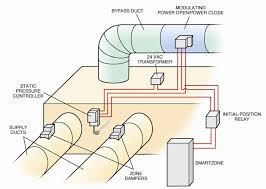 air conditioning damper. damper hvac air conditioning a