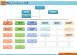 Sample Project Organization Chart Simple Organizational Structure Sada Margarethaydon Com