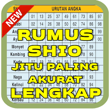 Index 0=5 1=6 2=7 3=8 4=9 mistik. 2020 Rumus Shio Jitu Paling Akurat Android App Download Latest