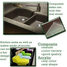 Kitchen Sink Term