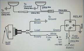 wiring diagram for led light bar the wiring diagram led light bar wiring ford f150 forum community of ford truck fans wiring
