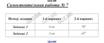 ГДЗ контрольно измерительные материалы по геометрии класс Гаврилова Часть 2