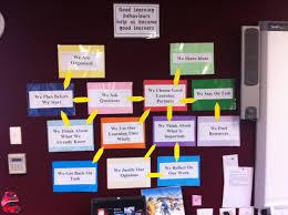 Framework for   st Century Learning   P   Critical Thinking Skills