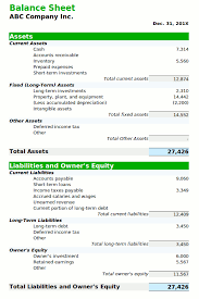 5 Steps To Create Your Balance Sheet