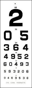Eye Vision Chart Numbers Eye Testing Distance Vision Chart Wall Mount With Standard Distance 20 Feet Ebay