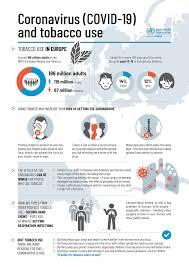 2 trials in 3 countries. Who Europe Coronavirus Disease Covid 19 Outbreak Infographic Coronavirus Covid 19 And Tobacco Use