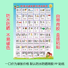 Template:selfref template:infobox writing system the international phonetic alphabet ( ipa ) is an alphabetic system of phonetic notation based primarily on the latin alphabet. Usd 6 52 Open Classroom Layout Chinese Phonetic Alphabet Learning Class Primary School Kindergarten Wall Wall Sticker Wholesale From China Online Shopping Buy Asian Products Online From The Best Shoping Agent Chinahao Com