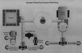 pool plumbing diagrams schematics and layouts for pool pipes booster pump pool cleaner plumbing diagram