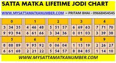 Jodi Chart Sonu Sunilwakode358 On Pinterest