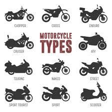 Motorcycle Types Chart Motorcycle Types Chart Disrespect1st Com