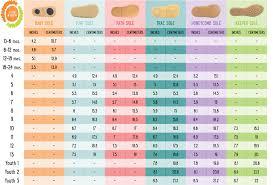 Merrell Clothing Size Chart Saucony Kids Size Chart Www Bedowntowndaytona Com