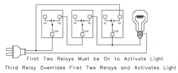 relay logic how to connect relays for logical switching applications 3 relays required to activate light