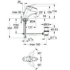 Grohe Ersatzteile Für Küchenarmaturen Motorscooterwallpaperga