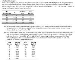Cement Density Chart Asphalt Mix Design Use The Marshall Procedure To D