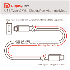 usb type c charging power display data all in one the 2015 usb type c charging power display data all in one