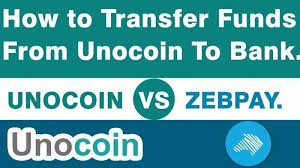 1 Btc To Inr Chart 0 004 Btc To Inr Cryptocoins Info Club