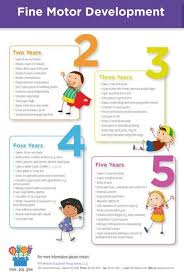 Child Development Milestones Chart 0 6 Years Pin By Becca Thompson On Early Childhood Education Fine