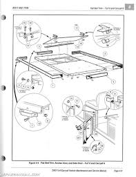 1998 club car parts diagram wiring schematic wiring library 2000 carry all 2 wiring diagram trusted wiring diagram 1998 club car ds 1998 club car