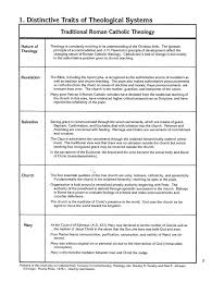 Theology Charts Charts Of Christian Theology Doctrine