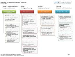 Marzano Elements Chart Instructional Personnel Evaluation System Procedures Manual