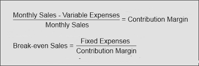 break even analysis equation how to calculate your business break even point