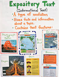 Text Features Anchor Chart Pdf 6 Amazing Anchor Charts Scholastic