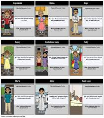best house on mango street images sandra the house on mango street by sandra cisneros character map have your students create