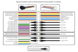 kenwood head unit wiring diagram aftermarket radio wiring diagram at Car Stereo Head Unit Wiring Diagram