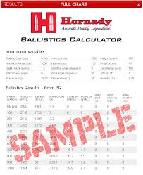 Print Handy Drop Chart With Free Hornady Ballistics