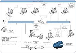 How To Design A Server Room