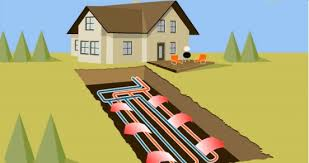 During the summer, geothermal heating and cooling systems absorb heat from  your home and transfer it to the underground loop where it is then absorbed  by ...