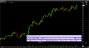 Advanced Charting Software Terminal X3 Free Desktop Stock Trading Charting Software