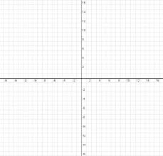 1 Inch By Grid Paper Printable Blank Graphs Free Graph Template To