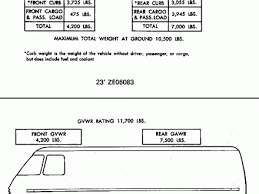 gmc motorhome floor plans com gmc motorhome wiring diagram
