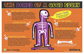writers workshop classroom poster how to write a good essay posterthe bones of a good essay classroom poster